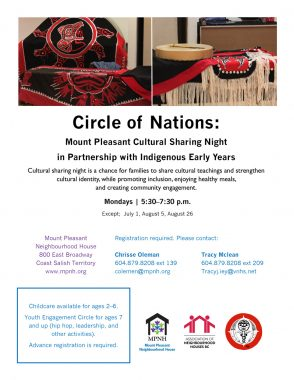 An image of the poster with event details, featuring images of button blankets, a drum, and clothing from different nations.